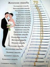 Деревянная свадьба сколько лет